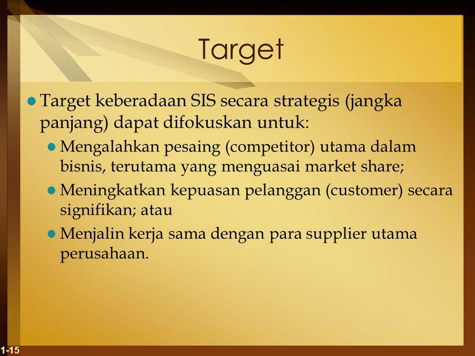 Target Target keberadaan SIS secara strategis (jangka panjang) dapat difokuskan untuk: Mengalahkan pesaing (competitor) utama dalam bisnis, terutama yang menguasai market share; Meningkatkan kepuasan pelanggan (customer) secara signifikan; atau Menjalin kerja sama dengan para supplier utama perusahaan.