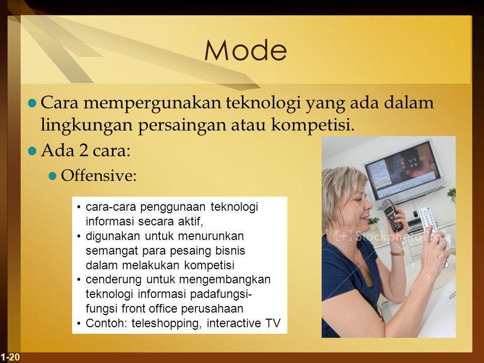 Mode Cara mempergunakan teknologi yang ada dalam lingkungan persaingan atau kompetisi.