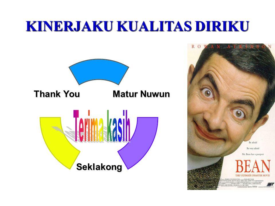 KINERJAKU KUALITAS DIRIKU Thank You Seklakong Matur Nuwun