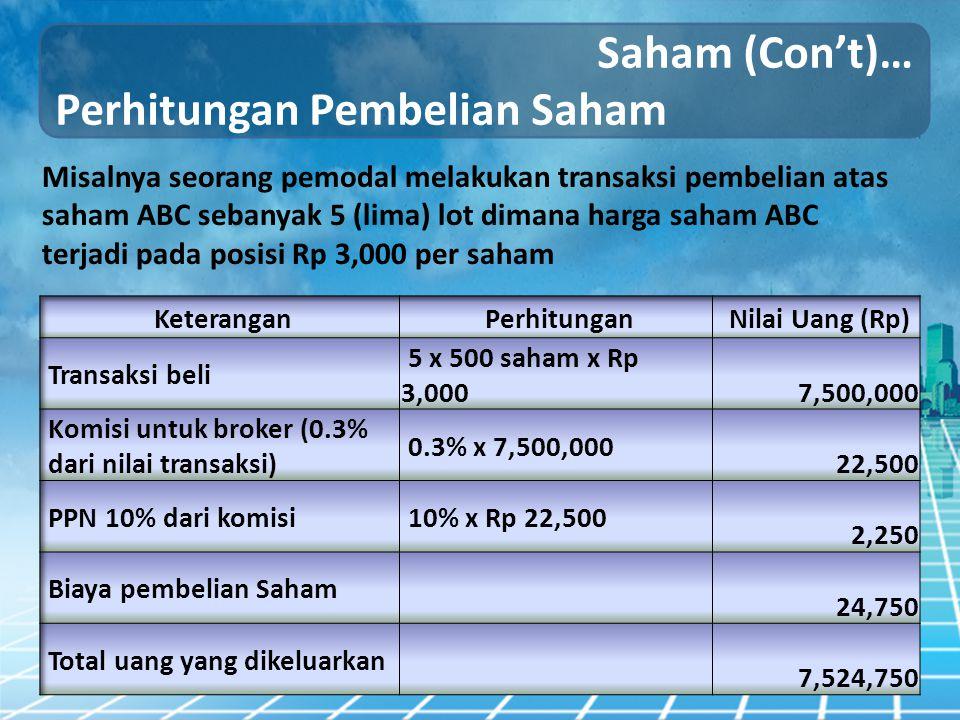 Saham (Con't)… Perhitungan Pembelian Saham Misalnya seorang pemodal melakukan transaksi pembelian atas saham ABC sebanyak 5 (lima) lot dimana harga sa