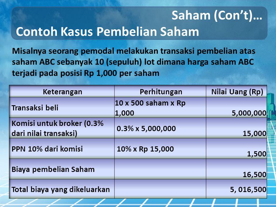 Saham (Con't)… Contoh Kasus Pembelian Saham Misalnya seorang pemodal melakukan transaksi pembelian atas saham ABC sebanyak 10 (sepuluh) lot dimana har