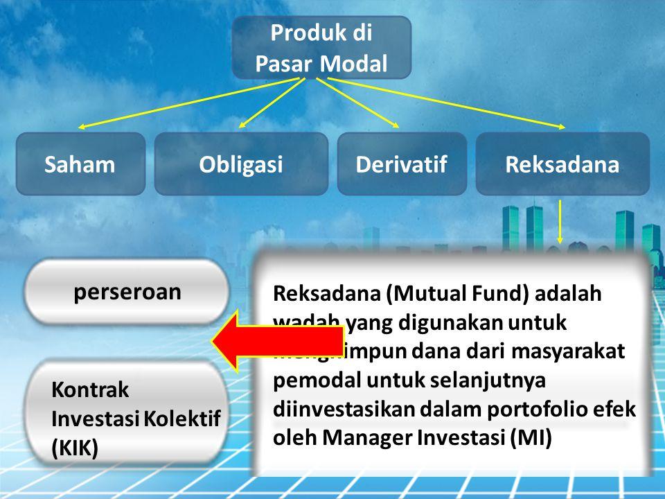 Produk di Pasar Modal Obligasi Saham DerivatifReksadana Reksadana (Mutual Fund) adalah wadah yang digunakan untuk menghimpun dana dari masyarakat pemo