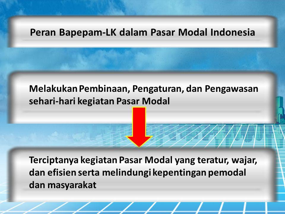 Peran Bapepam-LK dalam Pasar Modal Indonesia Melakukan Pembinaan, Pengaturan, dan Pengawasan sehari-hari kegiatan Pasar Modal Terciptanya kegiatan Pas