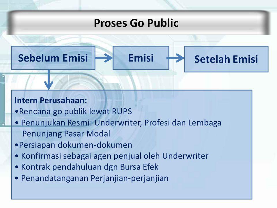 Proses Go Public Sebelum Emisi Emisi Setelah Emisi Intern Perusahaan: Rencana go publik lewat RUPS Penunjukan Resmi: Underwriter, Profesi dan Lembaga