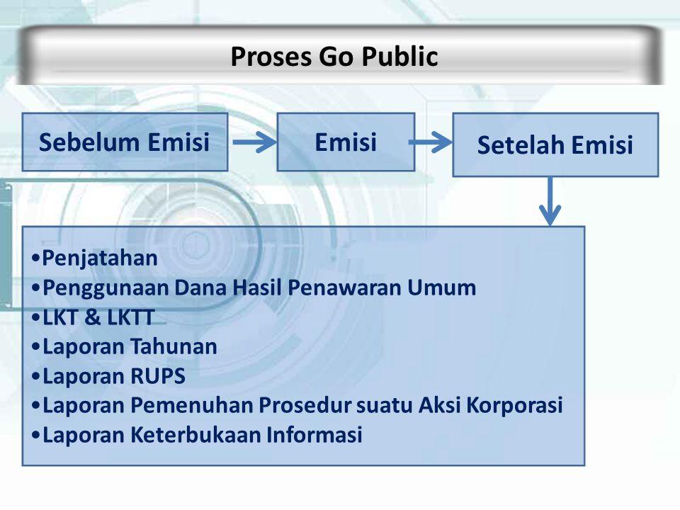 Proses Go Public Sebelum Emisi Emisi Setelah Emisi Penjatahan Penggunaan Dana Hasil Penawaran Umum LKT & LKTT Laporan Tahunan Laporan RUPS Laporan Pem