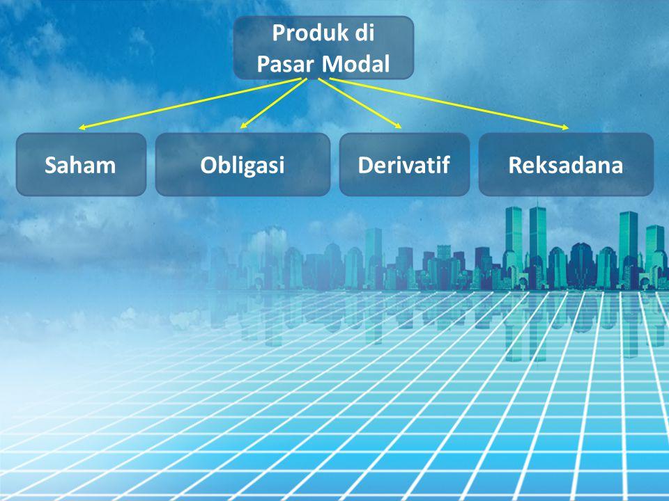 Produk di Pasar Modal Obligasi Saham DerivatifReksadana Saham Merupakan bukti kepemilikan suatu perusahaan Keuntungan saham: - Capital gain - Dividen Risiko: - Capital Loss - Risiko Likuidasi
