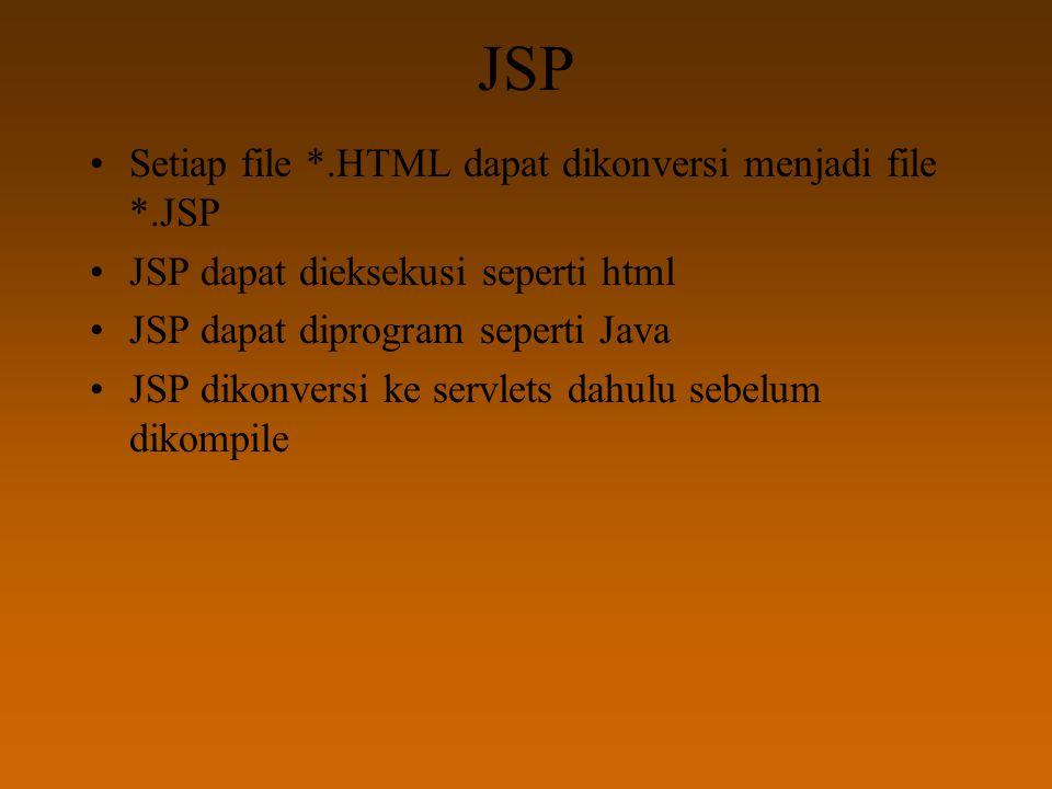 JSP Setiap file *.HTML dapat dikonversi menjadi file *.JSP JSP dapat dieksekusi seperti html JSP dapat diprogram seperti Java JSP dikonversi ke servle