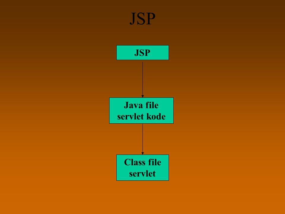JSP Java file servlet kode Class file servlet
