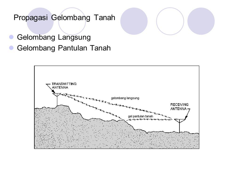 Propagasi Gelombang Tanah Gelombang Langsung Gelombang Pantulan Tanah