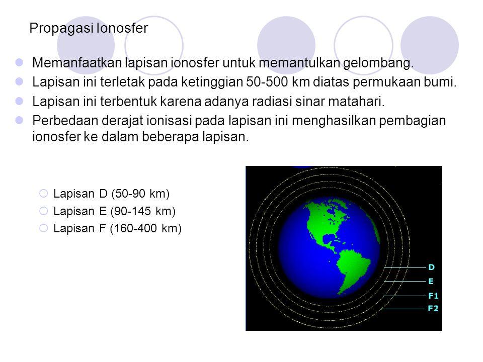 Propagasi Ionosfer Memanfaatkan lapisan ionosfer untuk memantulkan gelombang. Lapisan ini terletak pada ketinggian 50-500 km diatas permukaan bumi. La