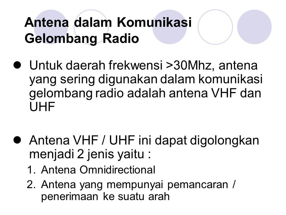 Antena dalam Komunikasi Gelombang Radio Untuk daerah frekwensi >30Mhz, antena yang sering digunakan dalam komunikasi gelombang radio adalah antena VHF