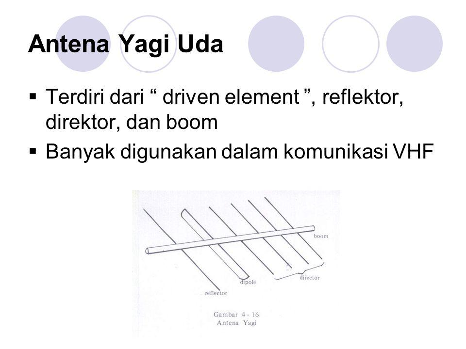 "Antena Yagi Uda  Terdiri dari "" driven element "", reflektor, direktor, dan boom  Banyak digunakan dalam komunikasi VHF"