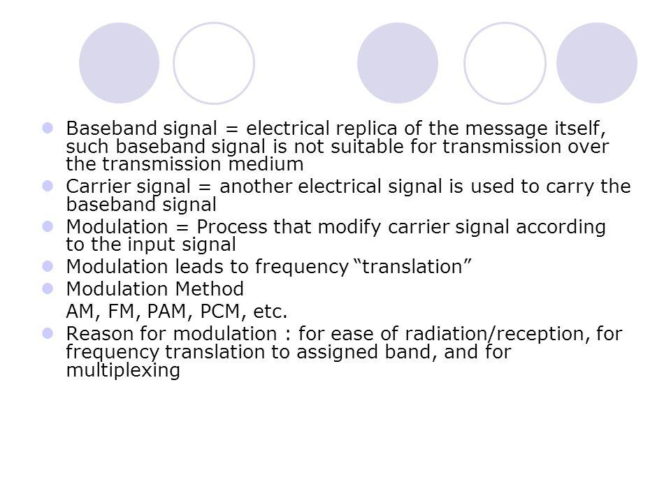 Modulasi() Merupakan teknik-teknik yang dipakai untuk memasukkan informasi dalam suatu gelombang pembawa, biasanya berupa gelombang sinus Alat yg digunakan untuk modulasi disebut Modulator, alat yg melakukan demodulasi disebut Demodulator, sedangkan alat yang bisa melakukan keduanya adalah Modem.