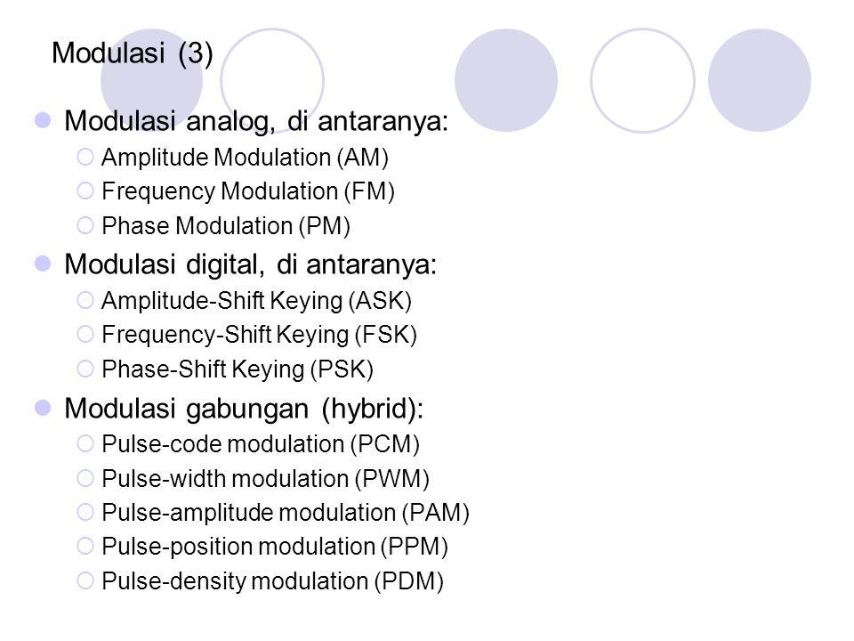 Modulasi (3) Modulasi analog, di antaranya:  Amplitude Modulation (AM)  Frequency Modulation (FM)  Phase Modulation (PM) Modulasi digital, di antar