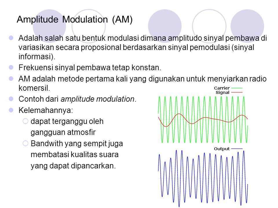 Amplitude Modulation (AM) Adalah salah satu bentuk modulasi dimana amplitudo sinyal pembawa di variasikan secara proposional berdasarkan sinyal pemodu