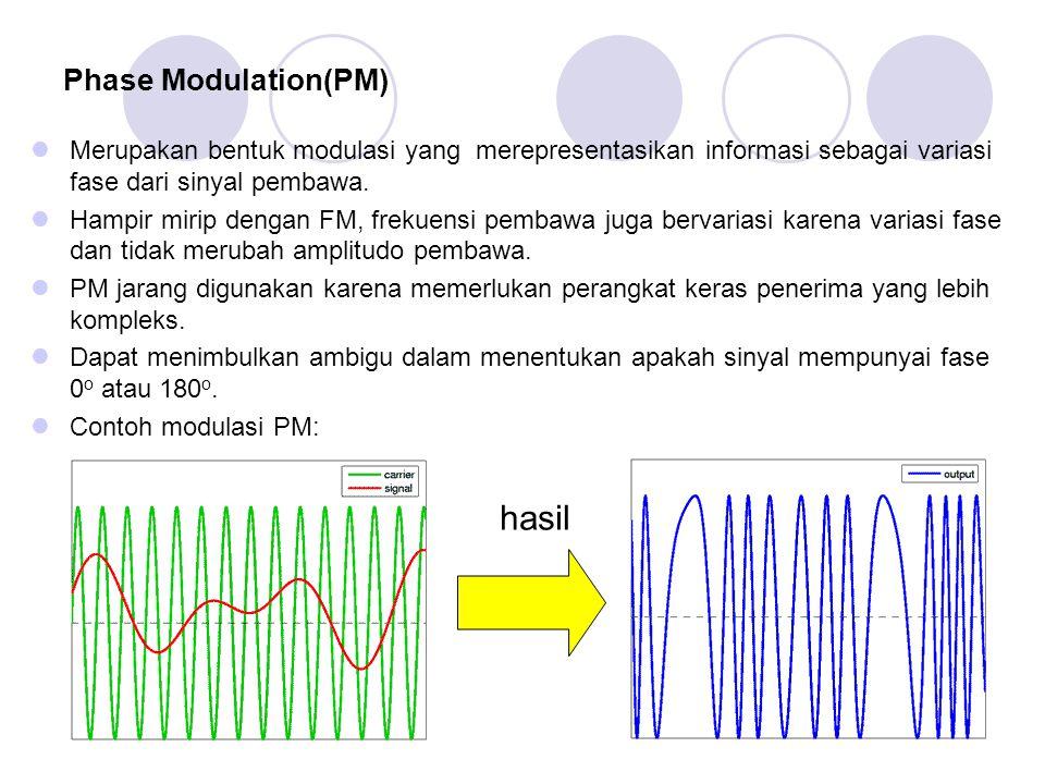 Phase Modulation(PM) Merupakan bentuk modulasi yang merepresentasikan informasi sebagai variasi fase dari sinyal pembawa. Hampir mirip dengan FM, frek