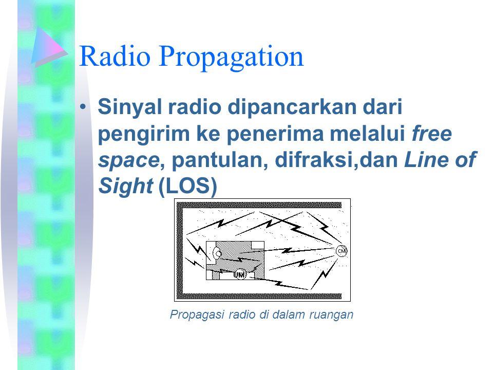 Radio Propagation Sinyal radio dipancarkan dari pengirim ke penerima melalui free space, pantulan, difraksi,dan Line of Sight (LOS) Propagasi radio di