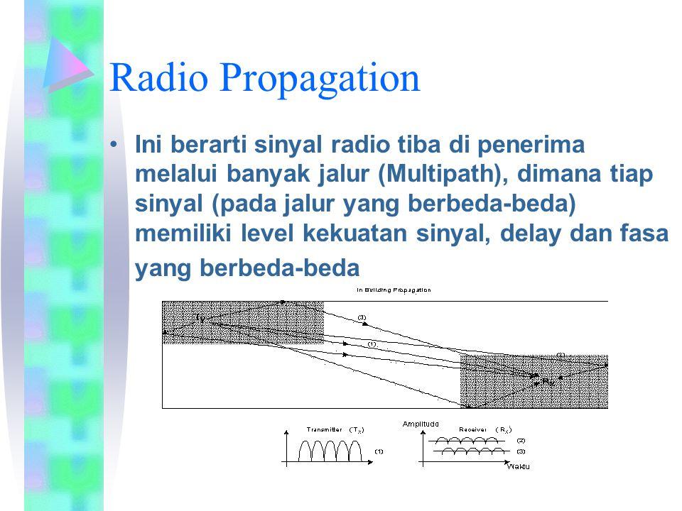 Radio Propagation Ini berarti sinyal radio tiba di penerima melalui banyak jalur (Multipath), dimana tiap sinyal (pada jalur yang berbeda-beda) memili