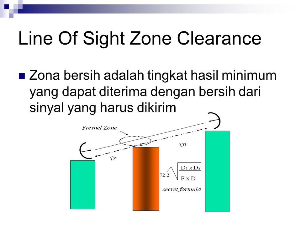 Line Of Sight Zone Clearance Zona bersih adalah tingkat hasil minimum yang dapat diterima dengan bersih dari sinyal yang harus dikirim