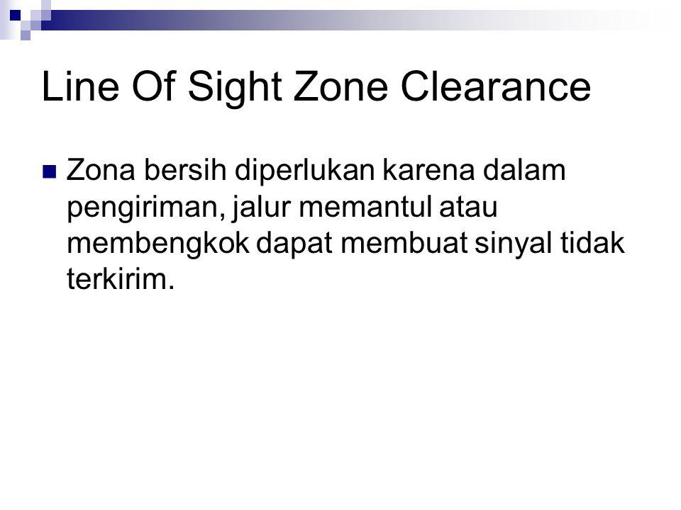 Line Of Sight Zone Clearance Zona bersih diperlukan karena dalam pengiriman, jalur memantul atau membengkok dapat membuat sinyal tidak terkirim.