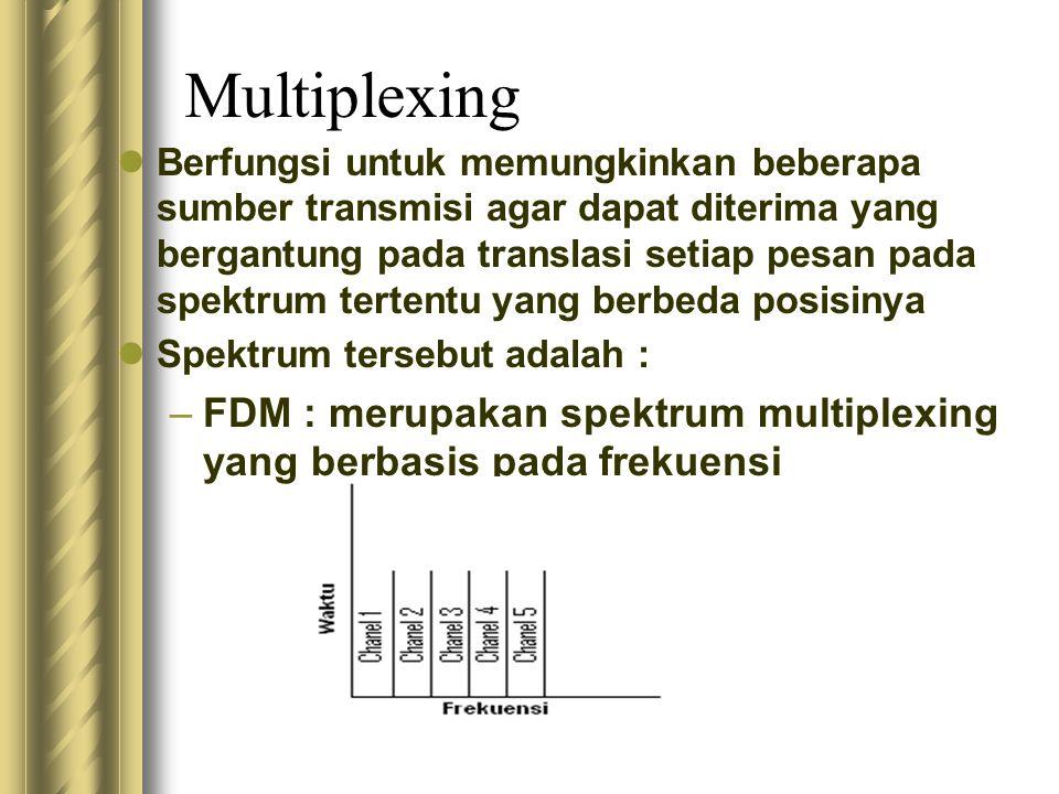 Multiplexing Berfungsi untuk memungkinkan beberapa sumber transmisi agar dapat diterima yang bergantung pada translasi setiap pesan pada spektrum tert