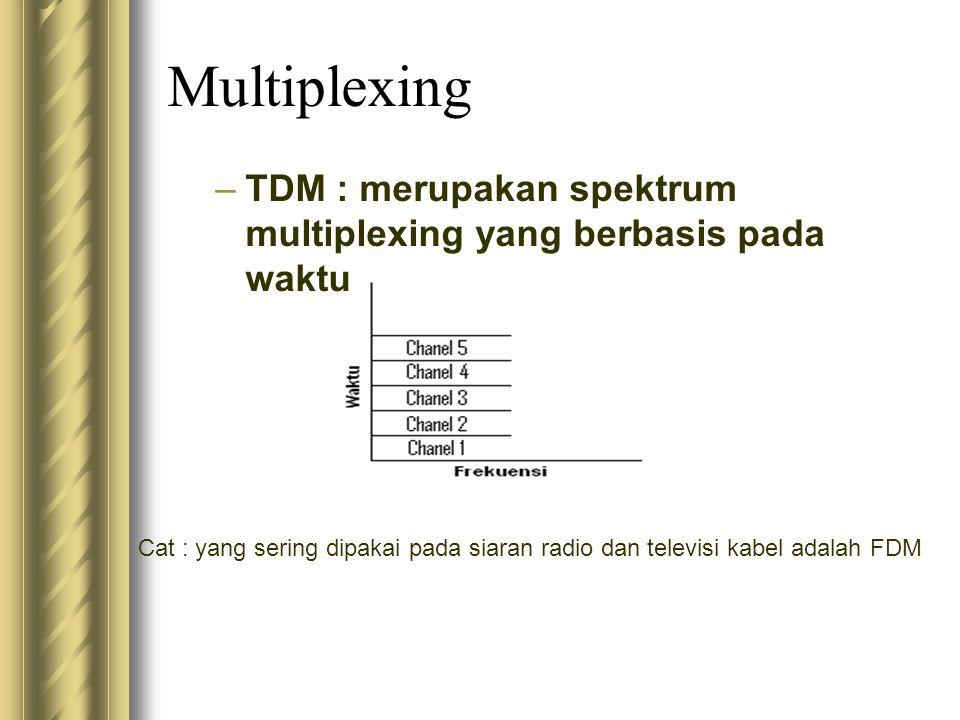 Frequency Division Multiplexing Frequency Division Multiplexing atau disebut juga dengan FDM yaitu sejumlah sinyal yang dibawa secara simultan, masing-masing sinyal dimodulasikan ke frekuensi carier yang berlainan, yang kemudian dibawa menuju media yang sama dengan cara mengalokasikan band frekuensi yang berlainan ke masing-masing sinyal.
