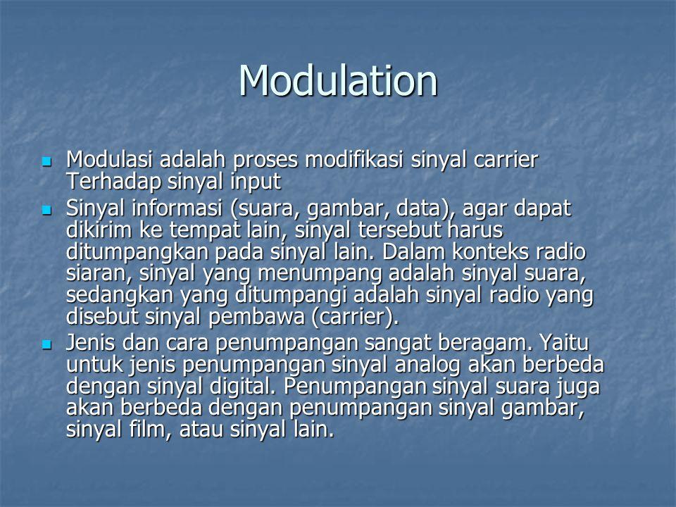 Modulation Modulasi adalah proses modifikasi sinyal carrier Terhadap sinyal input Modulasi adalah proses modifikasi sinyal carrier Terhadap sinyal inp