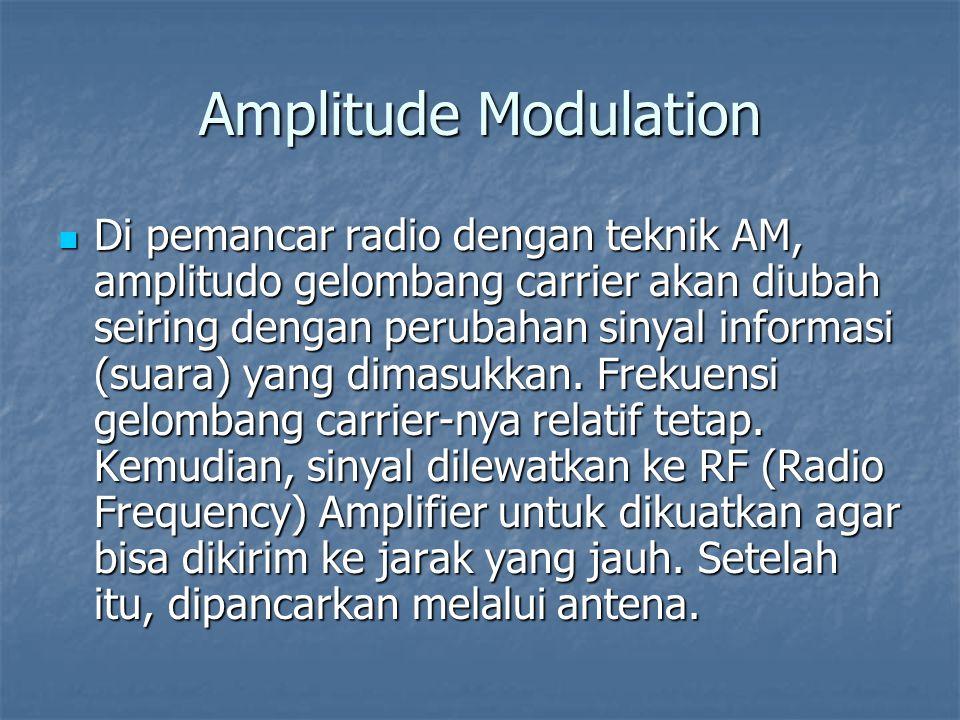 Amplitude Modulation Tentu saja dalam perjalanannya mencapai penerima, gelombang akan mengalami redaman (fading) oleh udara, mendapat interferensi dari frekuensi-frekuensi lain, noise, atau bentuk-bentuk gangguan lainnya.