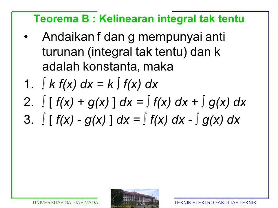 UNIVERSITAS GADJAH MADATEKNIK ELEKTRO FAKULTAS TEKNIK Teorema B : Kelinearan integral tak tentu Andaikan f dan g mempunyai anti turunan (integral tak