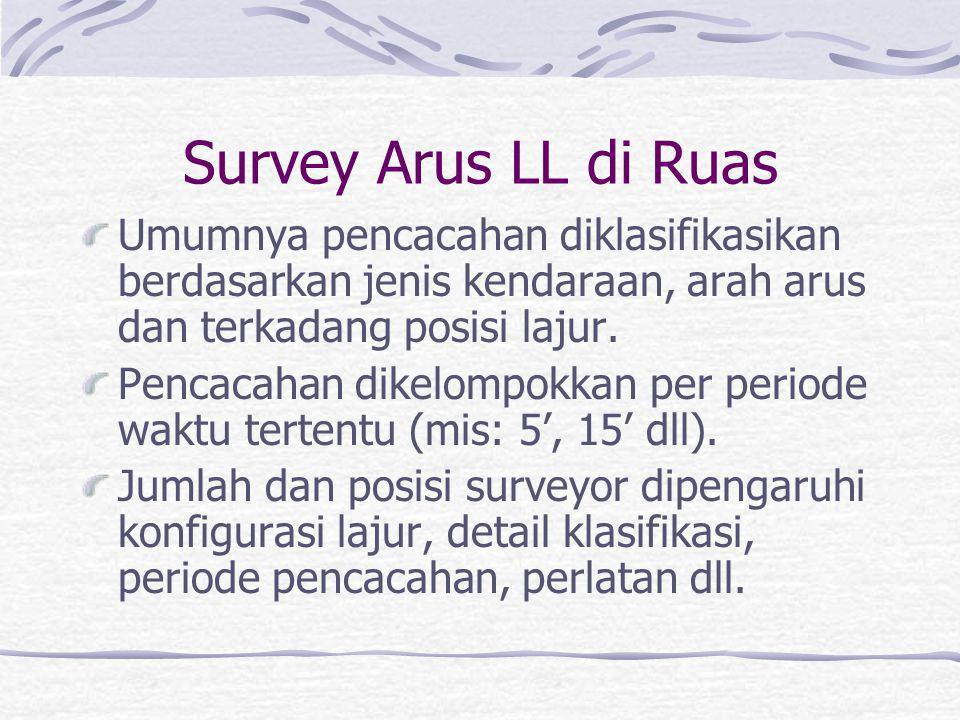 Data Umum Lembaga penyelenggara survey Jenis survey Nomor halaman formulir Lokasi (kota, nama jalan/simpang dll) dan sketsanya. Waktu (hari, tanggal,