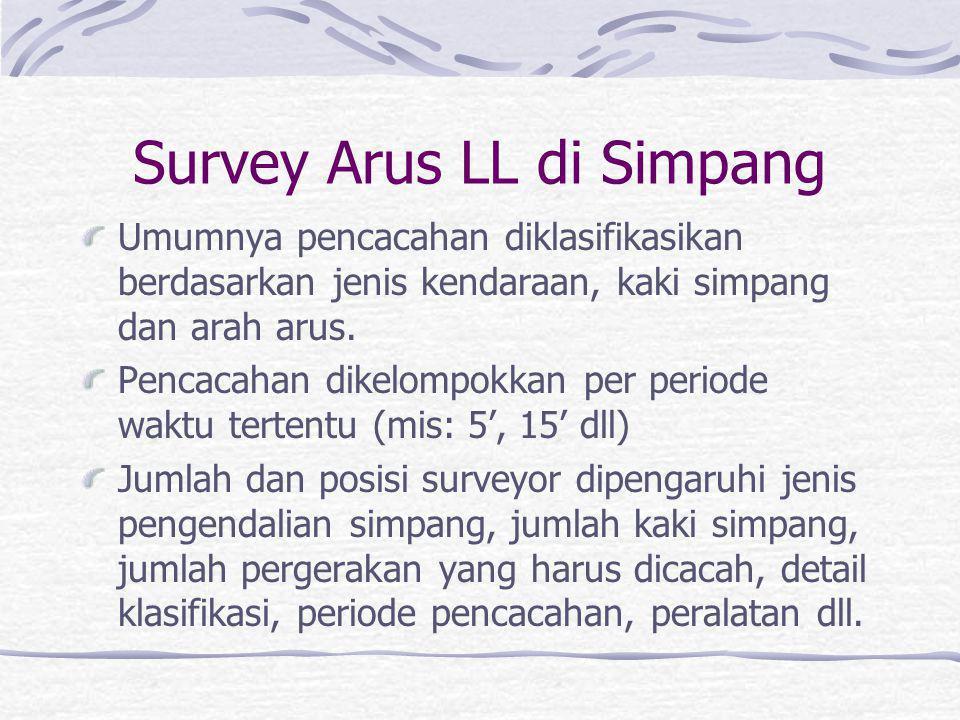 Survey Kapasitas Ruas Dapat menggunakan metode yang dikembangkan IHCM 1997 Untuk jalan kota, informasi yang dibutuhkan adalah konfigurasi lajur, lebar
