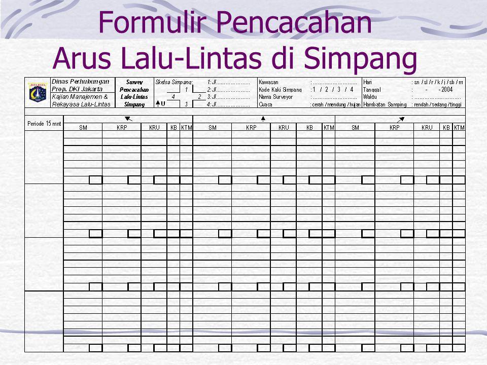 Formulir Data Umum/ Geometrik Simpang Kota, lokasi, nama surveyor, hari, tanggal, cuaca, waktu. Sketsa lokasi simpang Sketsa simpang dengan penjelasan
