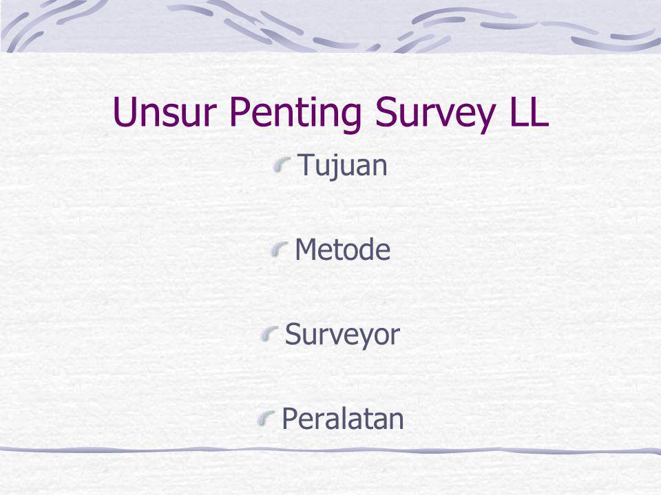 Unsur Penting Survey LL Tujuan Metode Surveyor Peralatan