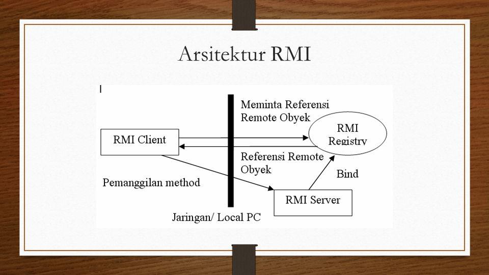 Arsitektur RMI