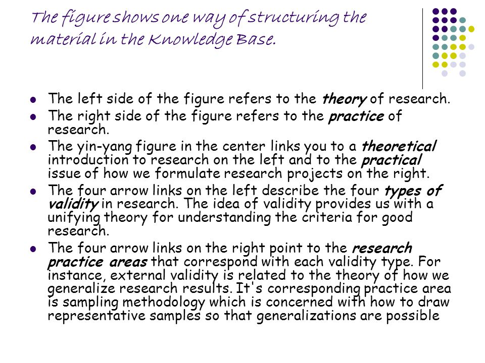 The figure shows one way of structuring the material in the Knowledge Base. The left side of the figure refers to the theory of research. The right si