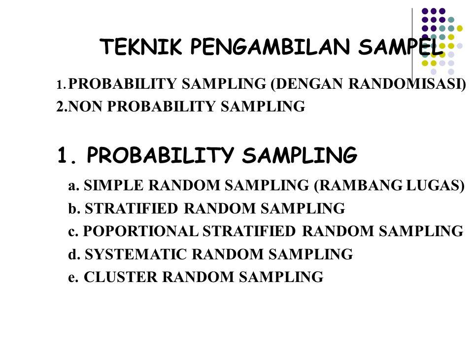 TEKNIK PENGAMBILAN SAMPEL 1. PROBABILITY SAMPLING (DENGAN RANDOMISASI) 2.NON PROBABILITY SAMPLING 1. PROBABILITY SAMPLING a. SIMPLE RANDOM SAMPLING (R