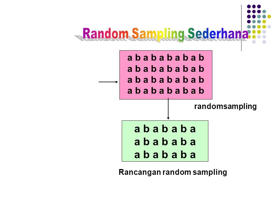 a b a b a b a b a b a b a b a b a randomsampling Rancangan random sampling