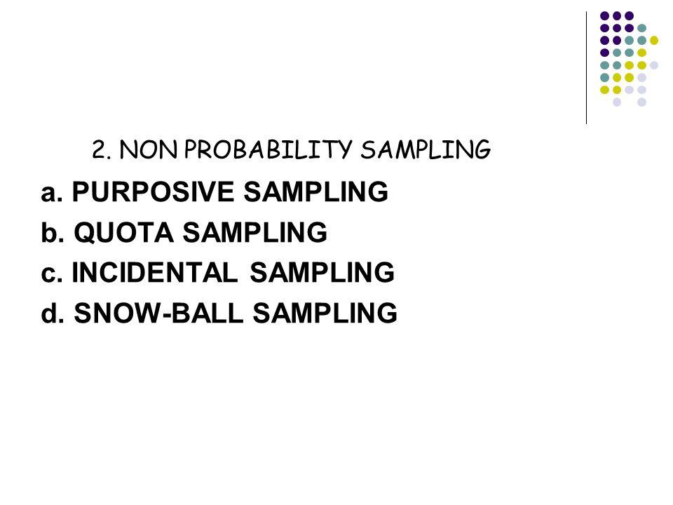 2. NON PROBABILITY SAMPLING a. PURPOSIVE SAMPLING b. QUOTA SAMPLING c. INCIDENTAL SAMPLING d. SNOW-BALL SAMPLING