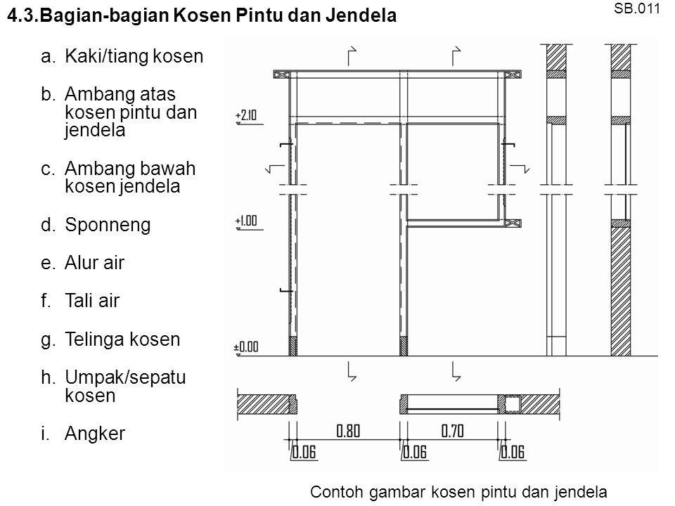 Contoh gambar kosen pintu dan jendela a.Kaki/tiang kosen b.Ambang atas kosen pintu dan jendela c.Ambang bawah kosen jendela d.Sponneng e.Alur air f.Tali air g.Telinga kosen h.Umpak/sepatu kosen i.Angker 4.3.Bagian-bagian Kosen Pintu dan Jendela SB.011