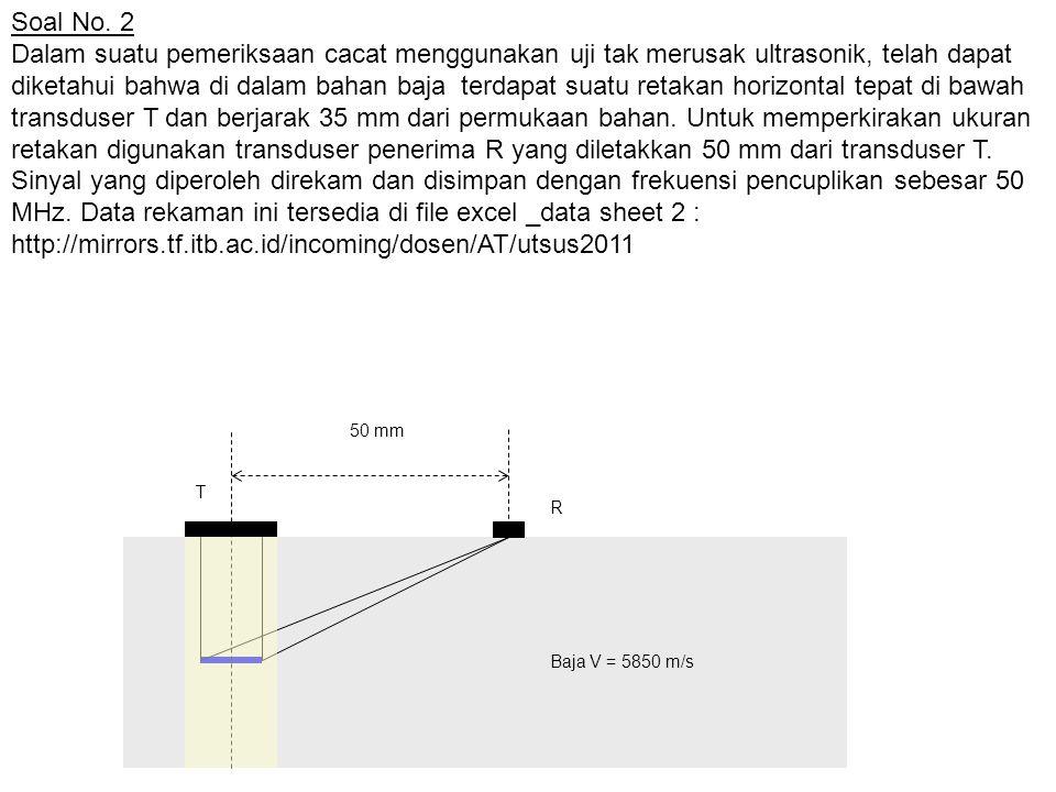 Soal No. 2 Dalam suatu pemeriksaan cacat menggunakan uji tak merusak ultrasonik, telah dapat diketahui bahwa di dalam bahan baja terdapat suatu retaka