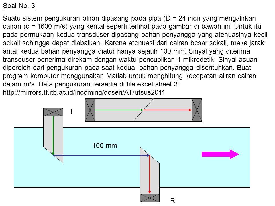 100 mm T R Soal No. 3 Suatu sistem pengukuran aliran dipasang pada pipa (D = 24 inci) yang mengalirkan cairan (c = 1600 m/s) yang kental seperti terli