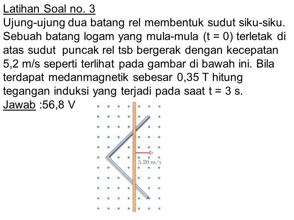 Latihan Soal no. 3 Ujung-ujung dua batang rel membentuk sudut siku-siku. Sebuah batang logam yang mula-mula (t = 0) terletak di atas sudut puncak rel