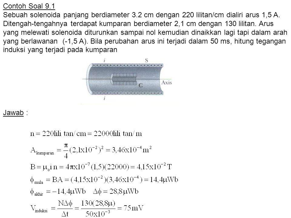 Contoh Soal 9.1 Sebuah solenoida panjang berdiameter 3.2 cm dengan 220 lilitan/cm dialiri arus 1,5 A. Ditengah-tengahnya terdapat kumparan berdiameter