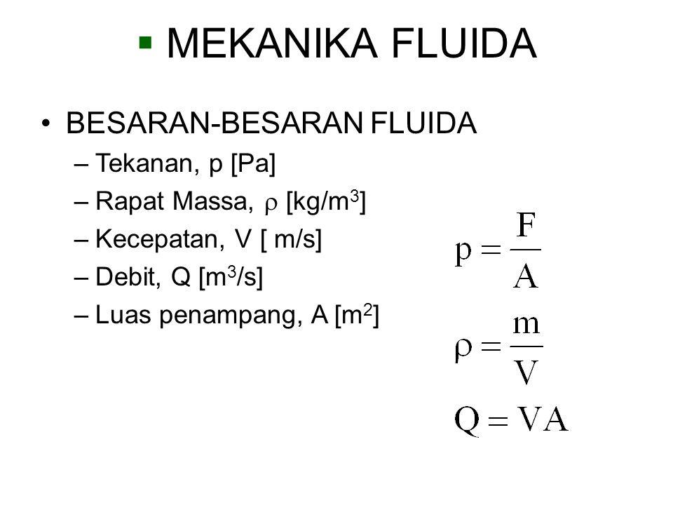  MEKANIKA FLUIDA BESARAN-BESARAN FLUIDA –Tekanan, p [Pa] –Rapat Massa,  [kg/m 3 ] –Kecepatan, V [ m/s] –Debit, Q [m 3 /s] –Luas penampang, A [m 2 ]
