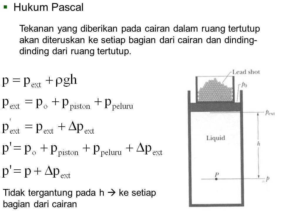  Hukum Pascal Tekanan yang diberikan pada cairan dalam ruang tertutup akan diteruskan ke setiap bagian dari cairan dan dinding- dinding dari ruang te