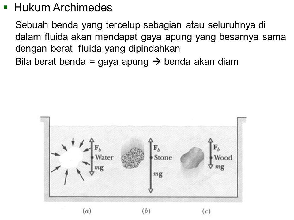 Hukum Archimedes Sebuah benda yang tercelup sebagian atau seluruhnya di dalam fluida akan mendapat gaya apung yang besarnya sama dengan berat fluida