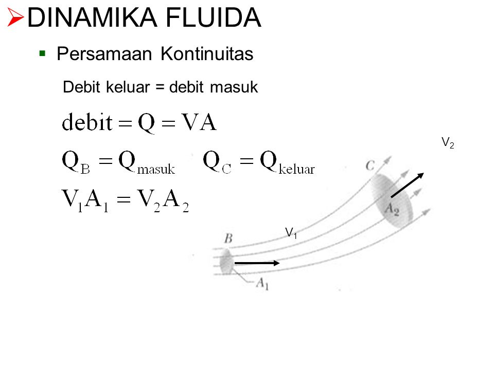  DINAMIKA FLUIDA  Persamaan Kontinuitas V1V1 V2V2 Debit keluar = debit masuk
