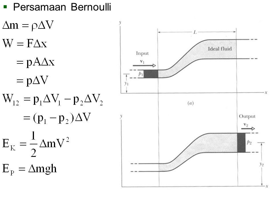  Persamaan Bernoulli