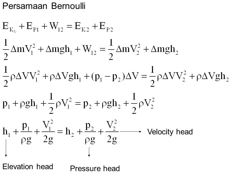 Persamaan Bernoulli Elevation head Pressure head Velocity head