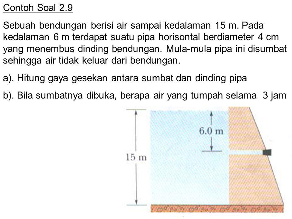Contoh Soal 2.9 Sebuah bendungan berisi air sampai kedalaman 15 m. Pada kedalaman 6 m terdapat suatu pipa horisontal berdiameter 4 cm yang menembus di